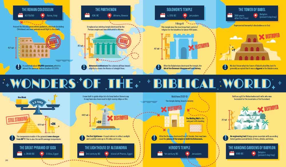 Bible Infographics for Kids Volume 2Harvest House